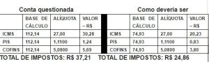 tabela1459476412 ENERGIA