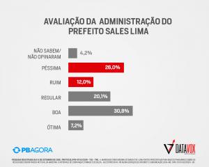 avaliacao-sales